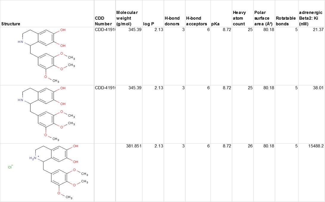 testosterone structure activity relationship sar