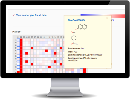 CDD Visualization drug discovery