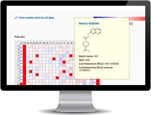 CDD Visualization drug discovery